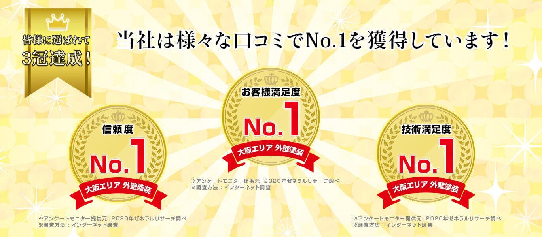 当社は様々な口コミでNo.1を獲得しています!